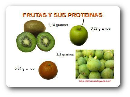 frutas-proteinas